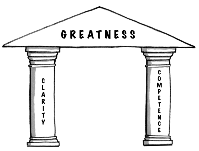 Greatness rests on the pillars of Clarity and Competence
