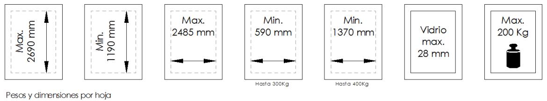 Serie MAGNUM 200