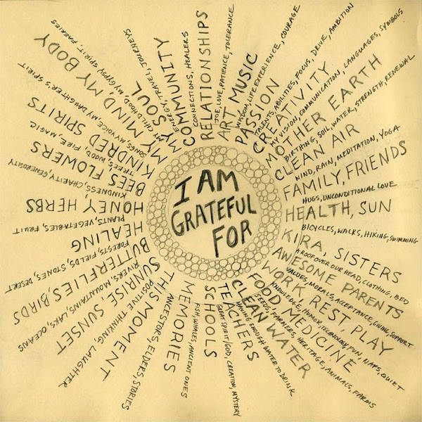 """I am grateful"" at the hub, then radiating out are many different reasons written out."