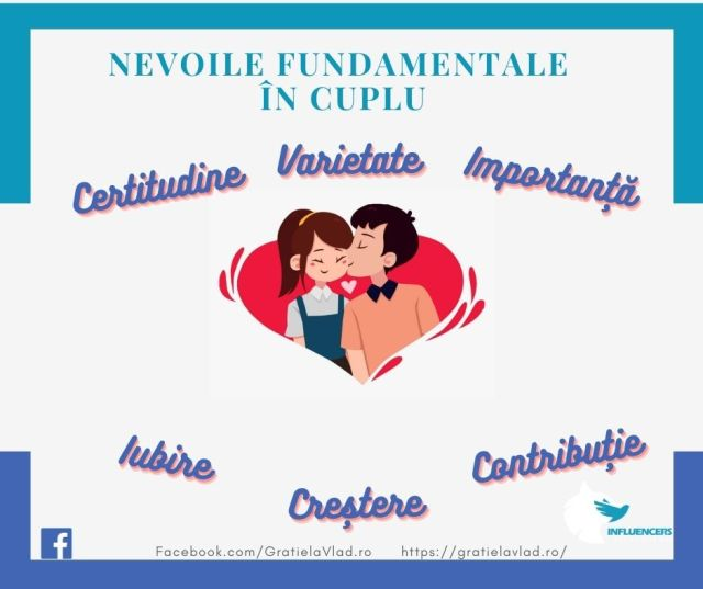 Gratielavlad.ro, gratiela vlad, nevoile fundamentale in cuplu, tony robbins nevoi, certitudine, varietate, importanta, iubire, contributie, crestere