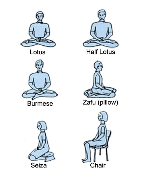 lotus, yoga, pozitii de meditatie,