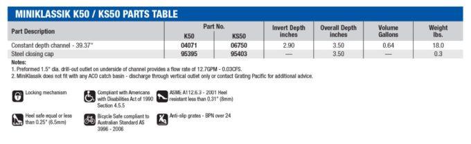 Miniklassik K50 Ks50 Products