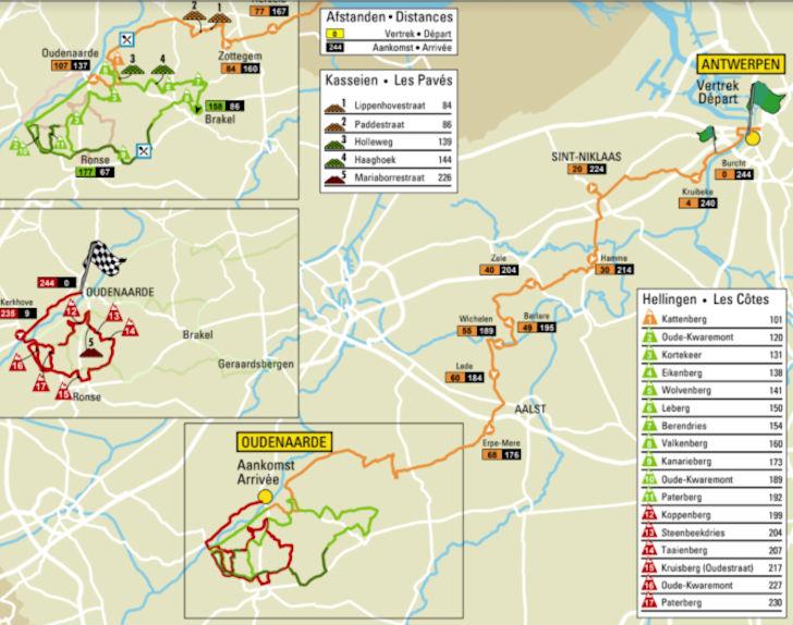Route Ronde van Vlaanderen 2020