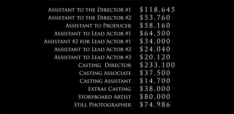 How Much Does Everyone ACTUALLY Make Working on a $200 Million Movie (7)