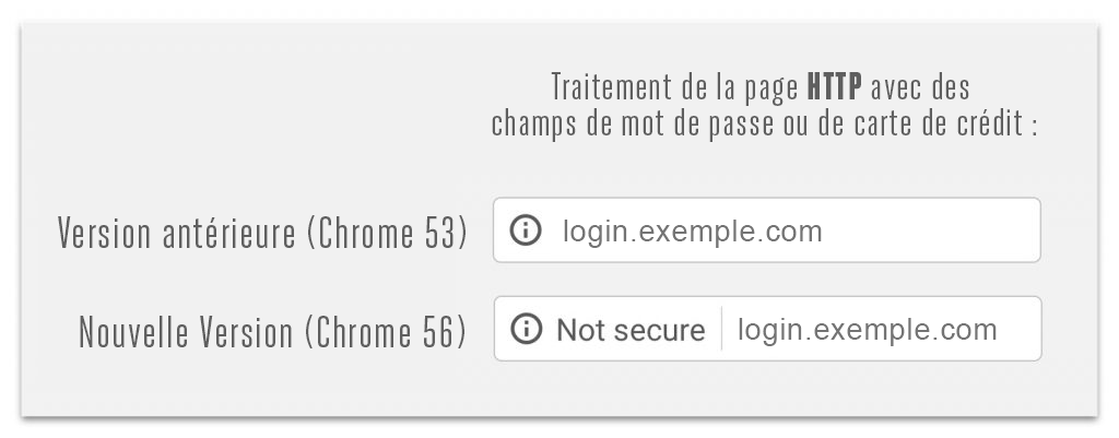 Google «not secure» | Gravi-T Communication