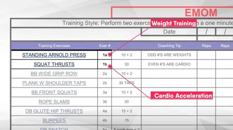 workout-planner-emom-gravity-transformation