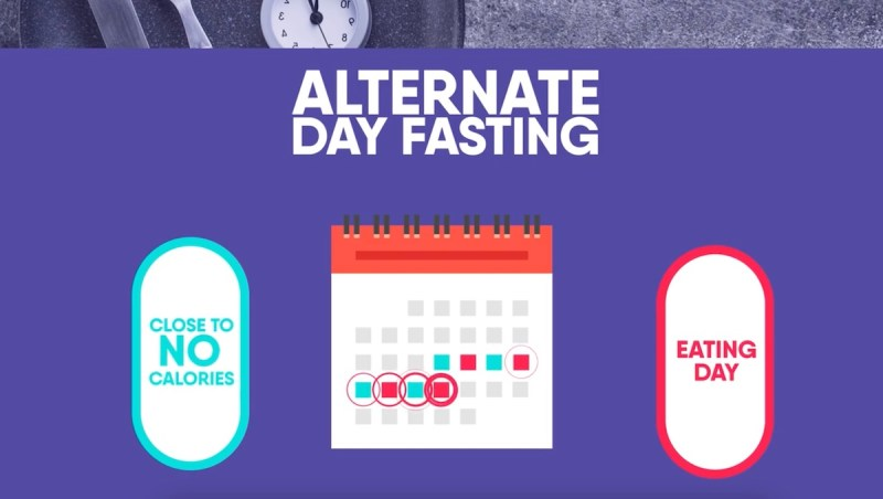 5-2-fasting-days-dont-need-to-be-consecutive