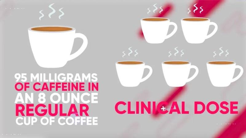 caffeine-dose-per-8-ounce-cup-workout