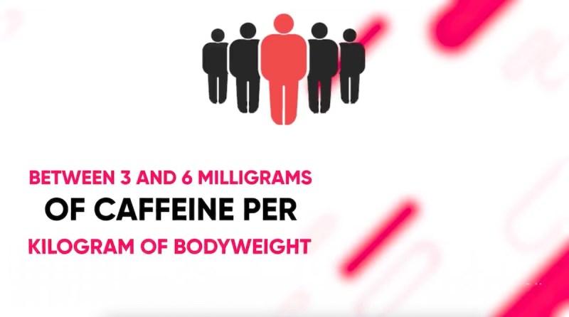 caffeine-required-per-kg-bodyweight
