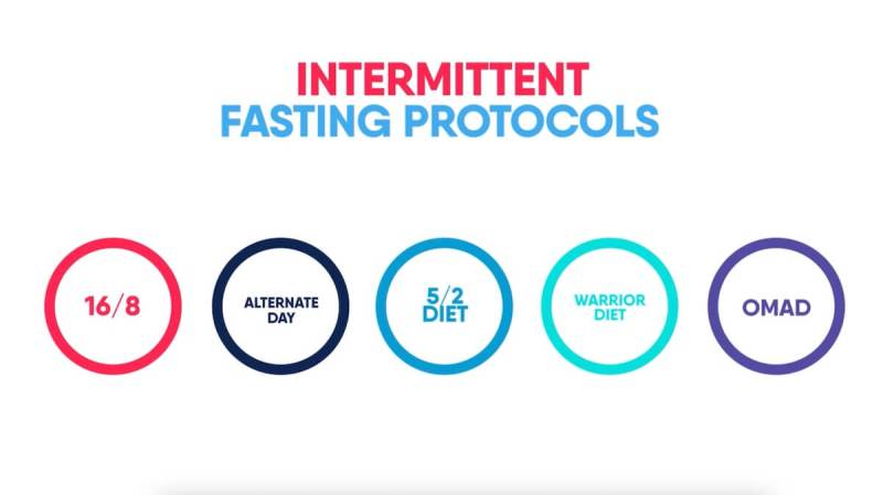 types-of-intermittent-fasting