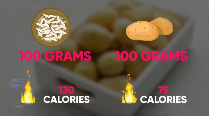 potatoes-less-calorie-dense-vs-rice