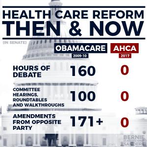 ACA vs AHCA time spent in debate and committees in the Senate.