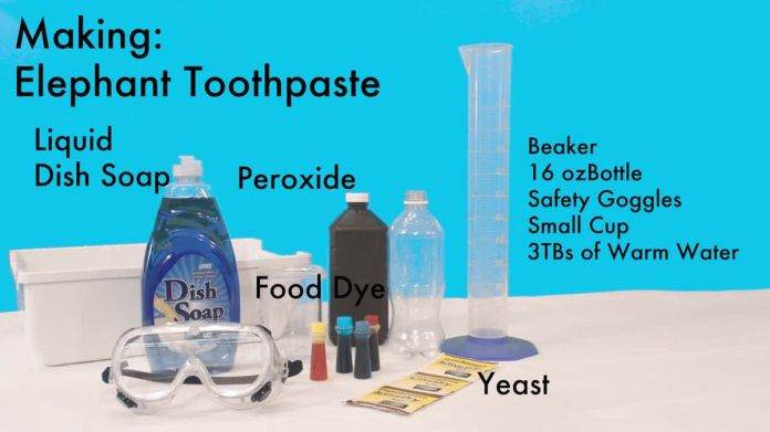 Science Hacks Elephant Toothpaste