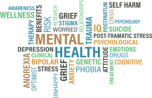 Words of mental related issues e.g. depression, worried, self-harm, grief