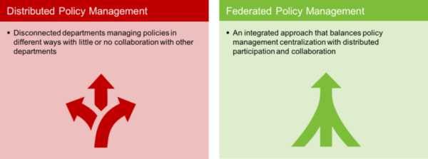 Developing a Policy Management Strategy