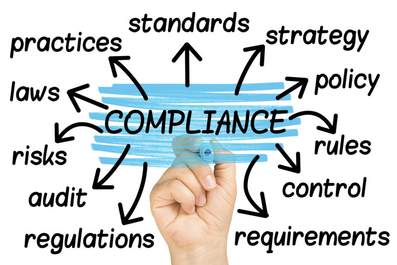Technology Priorities for Compliance & Ethics