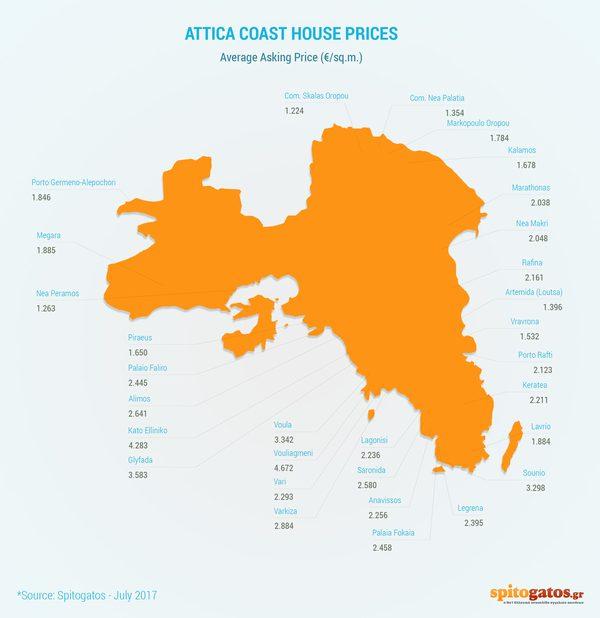 kupovina nekretnina u grckoj atina