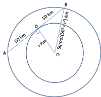 Concentric Circles Practice Question