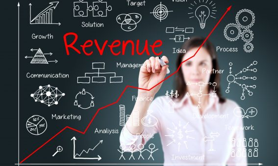 B2B Marketing Strategy and Insight