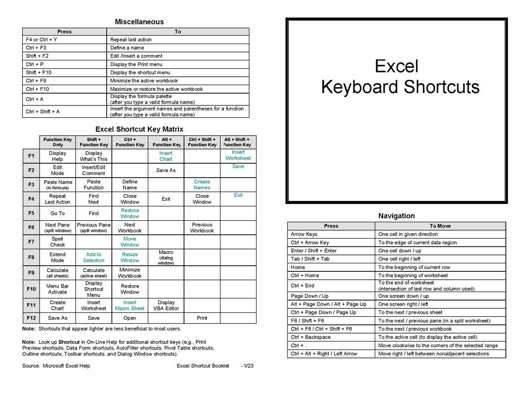 Excel Keyboard Shortcut