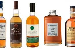 Best Whiskies Under £40