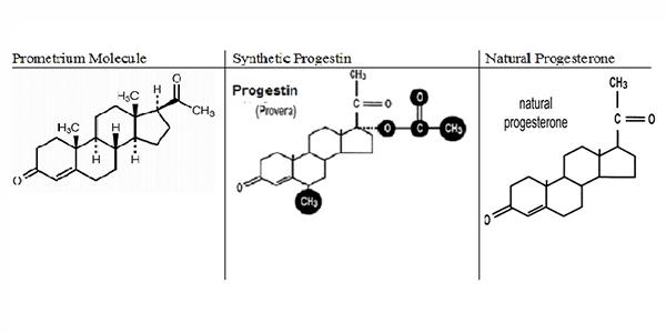 """Which """"P"""" Is Right For You? Progesterone, Provera (Progestin), and Prometrium (Progesterone in peanut oil)"""