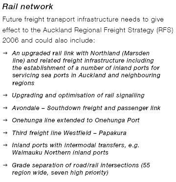 longterm-rail