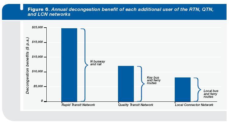 pt-benefits
