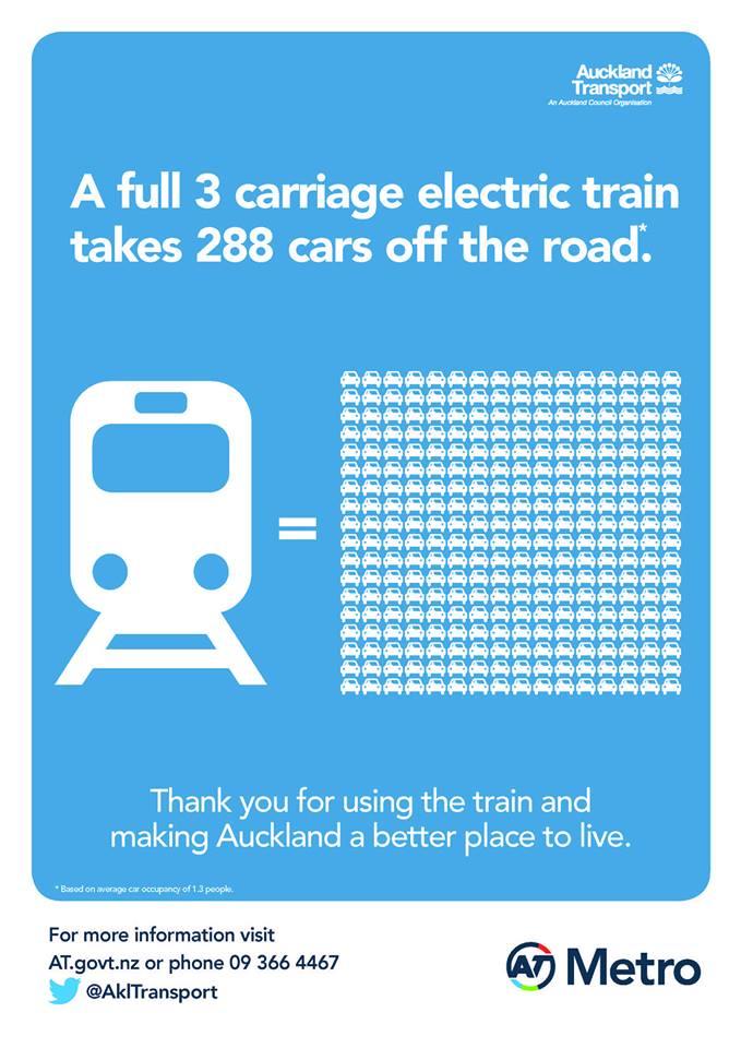 AT Rail Capacity Image
