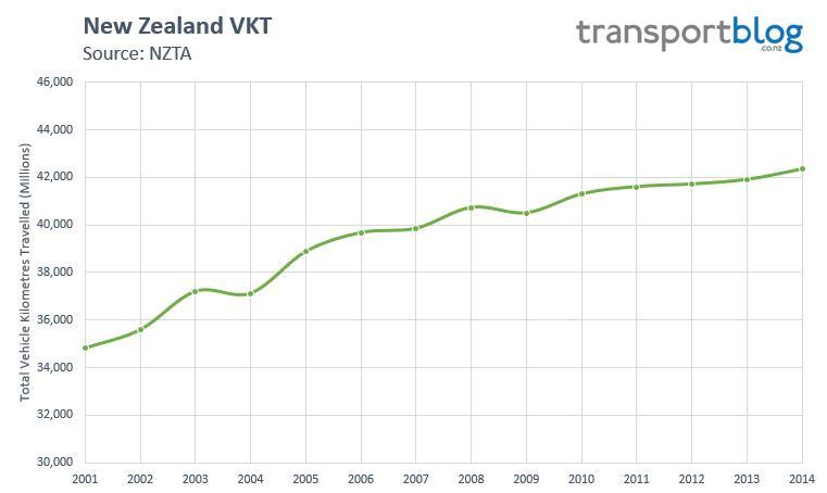 2014 VKT - NZ