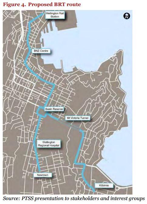 Wellington BRT route