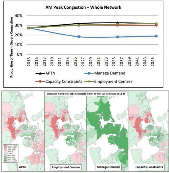 ATAP - Interim Report - Manage Demand
