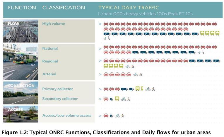 speed-limit-urban-roads