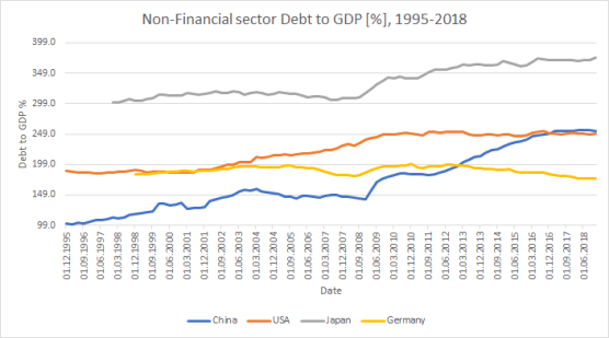החוב הסיני.png