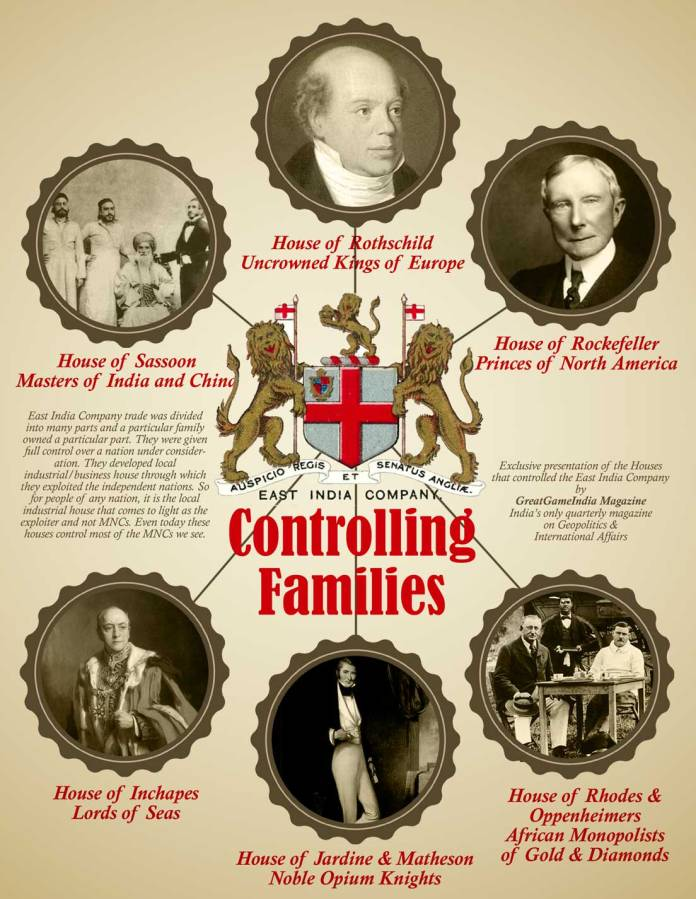 GreatGameIndia East India Company British Empire Bloodlines Illuminati Freemason Rothschild Rockefeller Jardine Matheson Inchcape Sassoon Secret Society