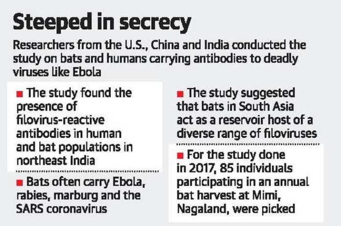 India lauch investigation against Wuhan Institute of Virology