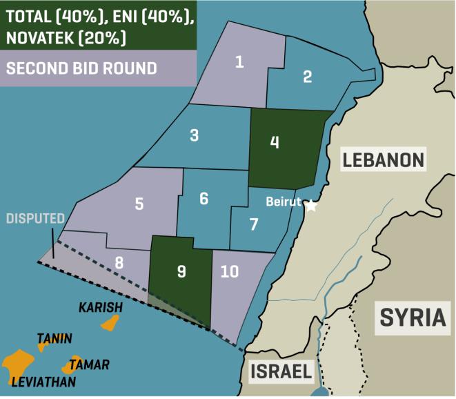 Disputed Oil Block 9 between Lebanon and Israel
