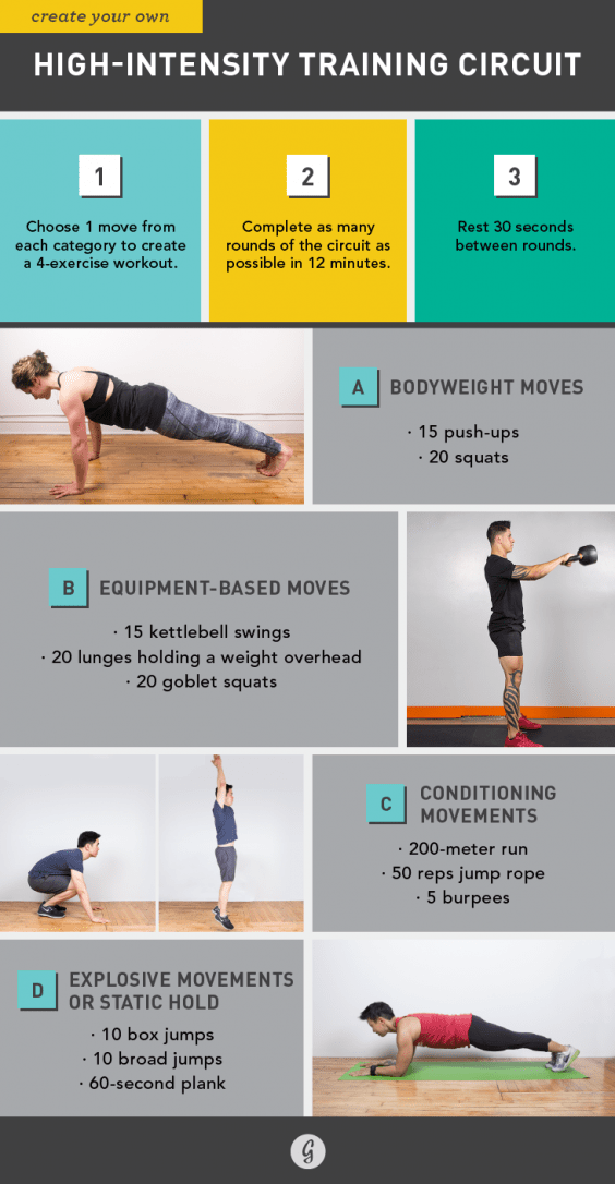 Easily Create Your Own High-Intensity Workout Plan ~High-intensity workouts are popular for a reason: They work.So it's not surprising that more and more CrossFit gyms—packed with shirtless men and kick-butt women tearing through intense workouts—are popping up every day.