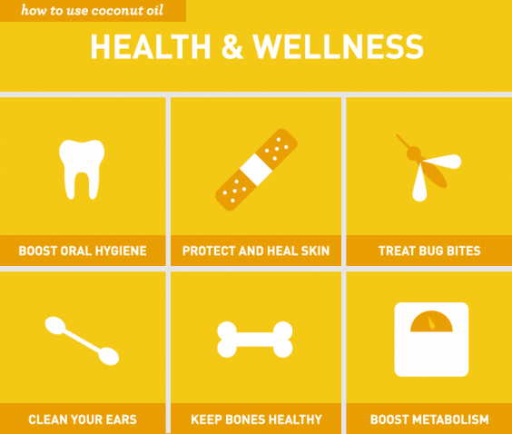 Genius Ways to Use Coconut Oil: Health & Wellness