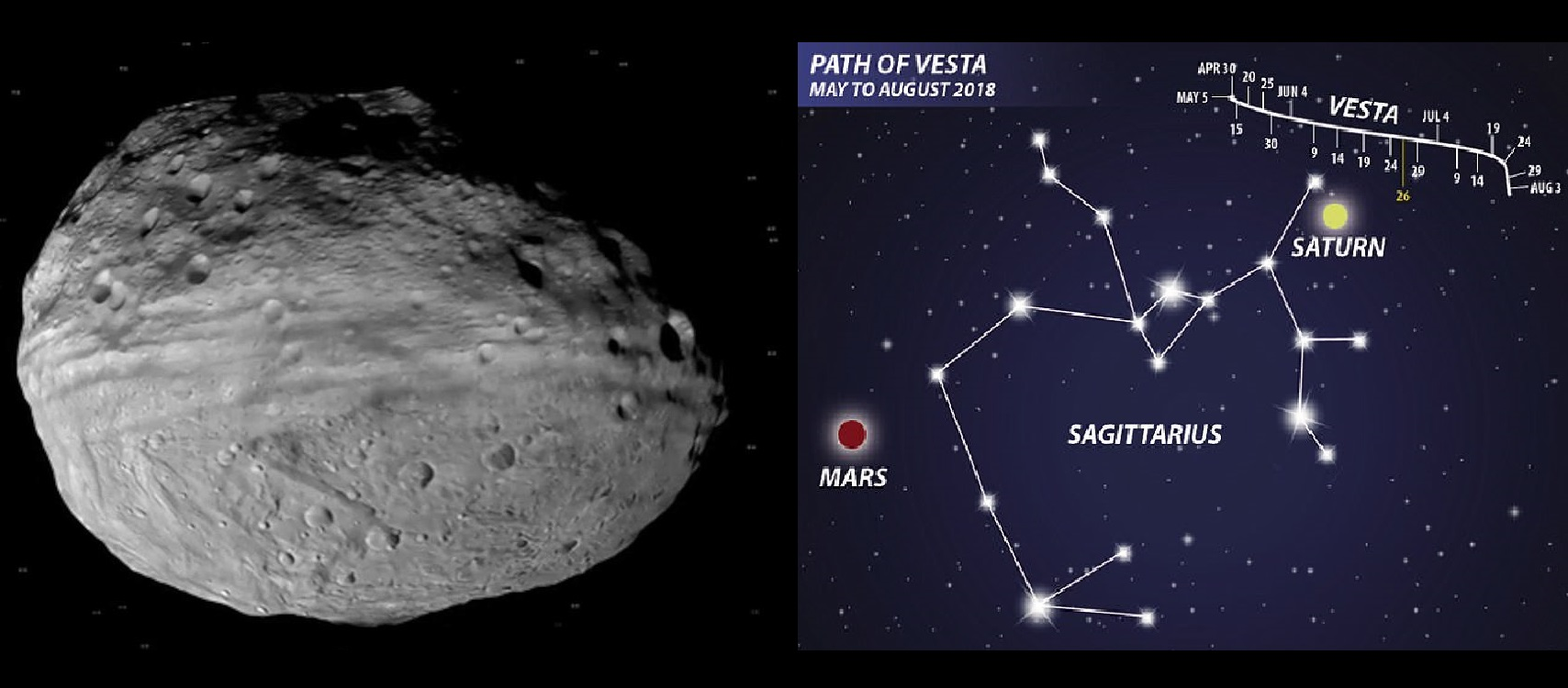 The Asteroid 4 Vesta Gets so Close to Earth That You Can See