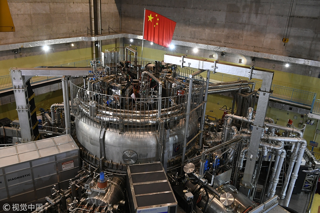 China Creates An Artificial Sun After Revealing Plans To Launch Fake Moons