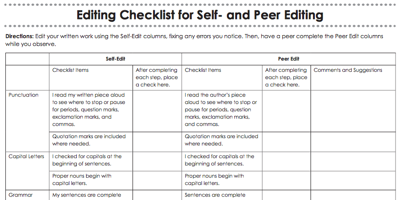 self-editing checklist for essays Persuasive essay editing checklist tool that helps you discover and save creative ideas | see more about writing checklist, writer workshop and 4th grade writing.