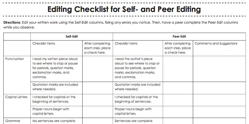 Revising and Editing Strategies MIDDLE SCHOOL MATTERS – Peer Editing Worksheet Middle School