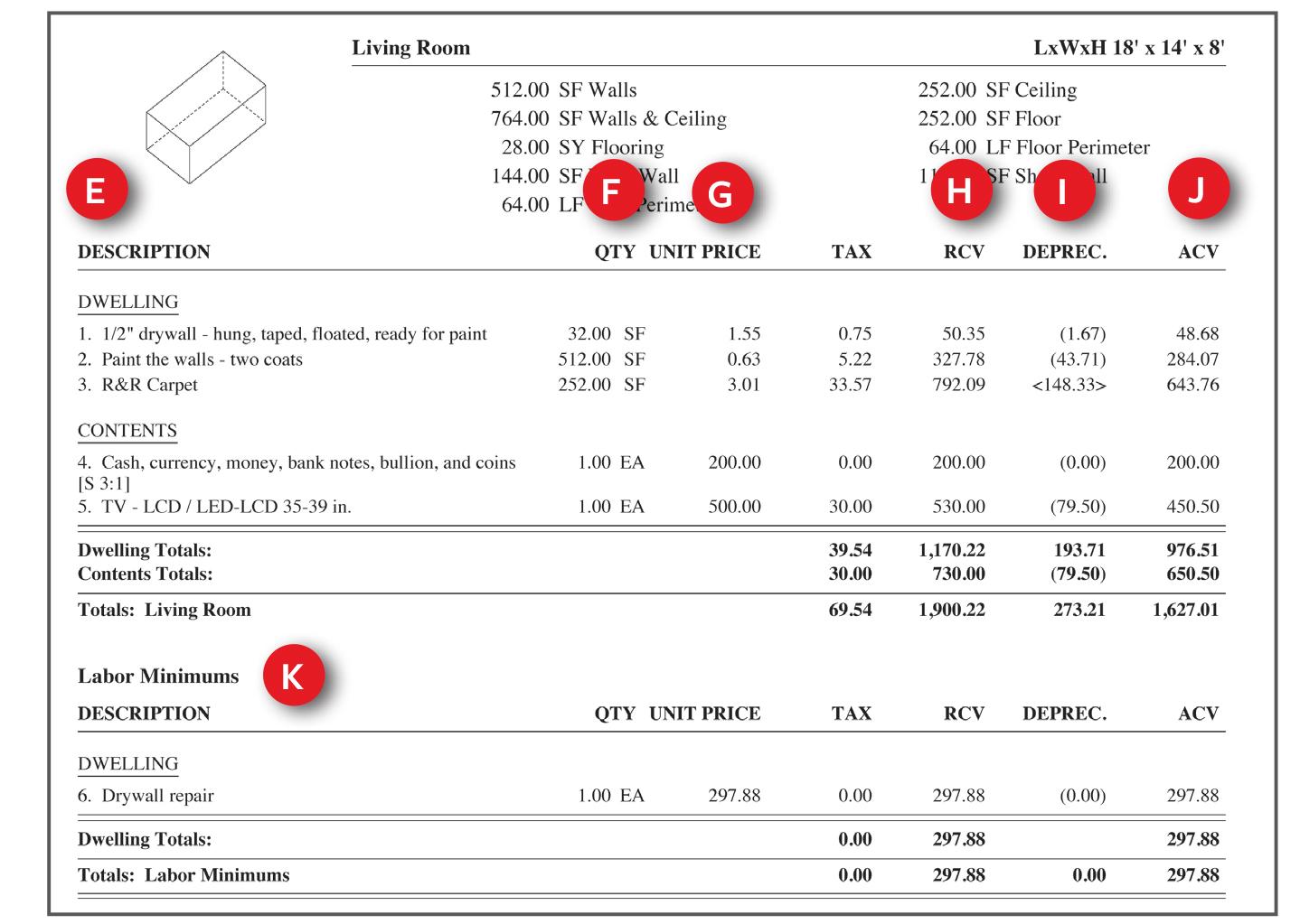 Estimated Homeowners Insurance Calculator