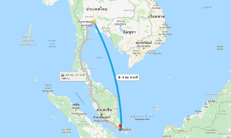 โฮสไทย หรือ โฮสต่างประเทศ วิธีเลือก Web Hosting ต่างประเทศ Hosting ไทย