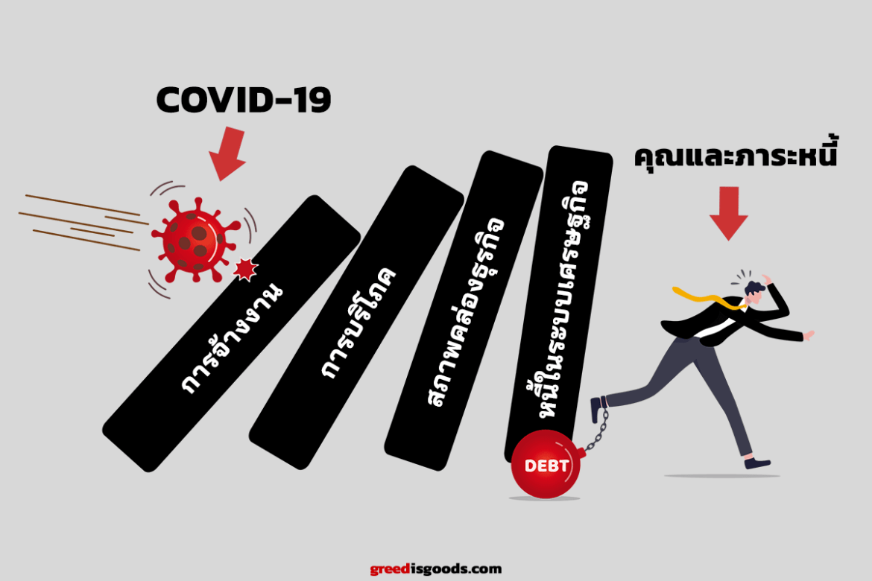 วิกฤตเศรษฐกิจ 2020 คือ วิกฤตโควิด 19 หนี้ วิกฤต เศรษฐกิจ 2020 COVID-19 โคโรน่า