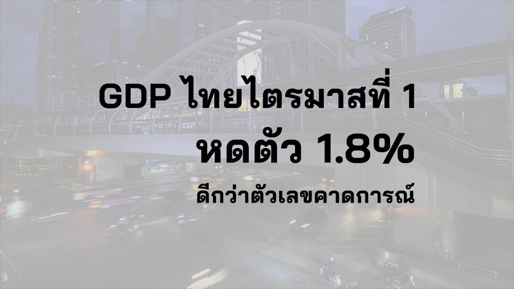 GDP ไทย ไตรมาสที่ 1 2563 หดตัว GDP ประเทศไทย หดตัว ไตรมาสแรก