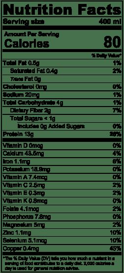 keto honey nutriton facts label