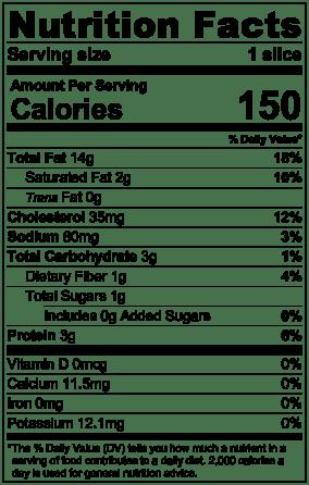 bread keto nutrition facts
