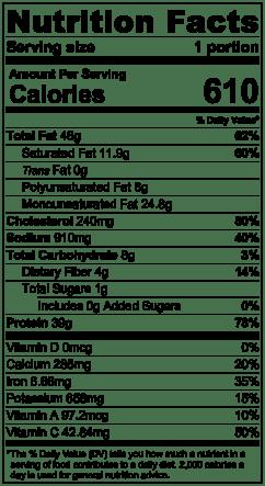 keto meatballs nutrition facts